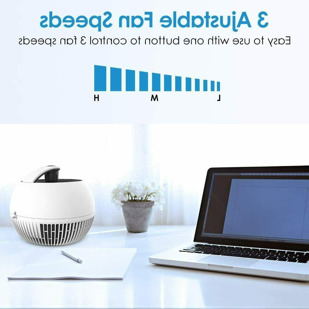 Air with Purifiers