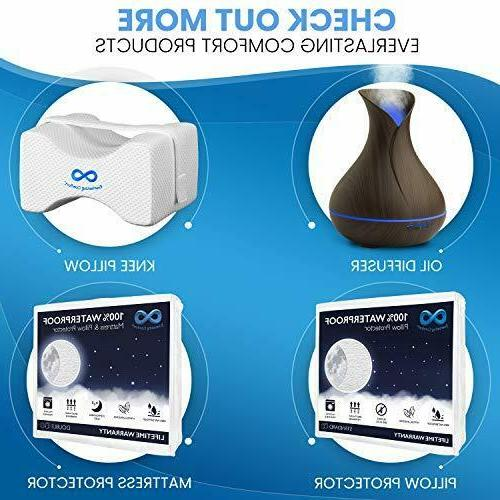Everlasting Humidifier with Oil